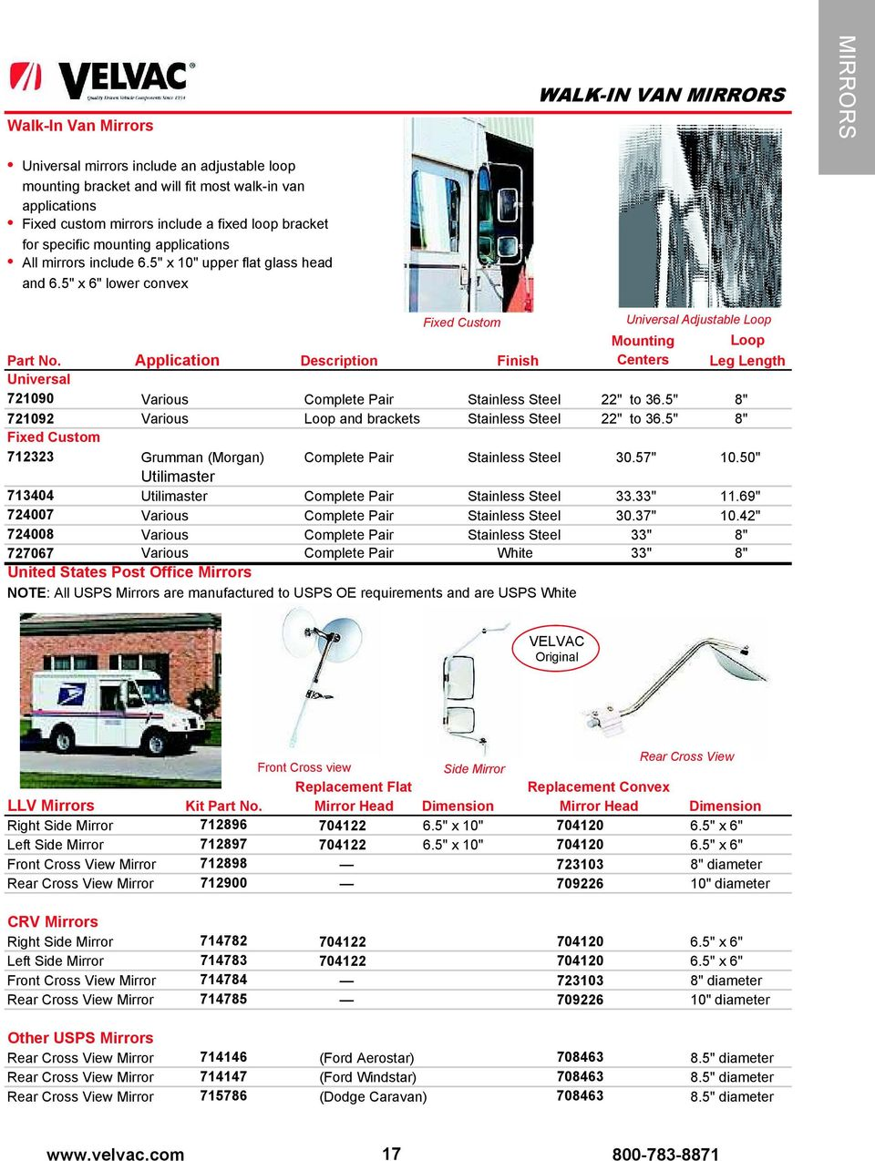 the Ping Lane Since 1934 PRODUCT CATALOG PRODUCT CATALOG ... National Rv Motorhome Model Wiring Diagrams on