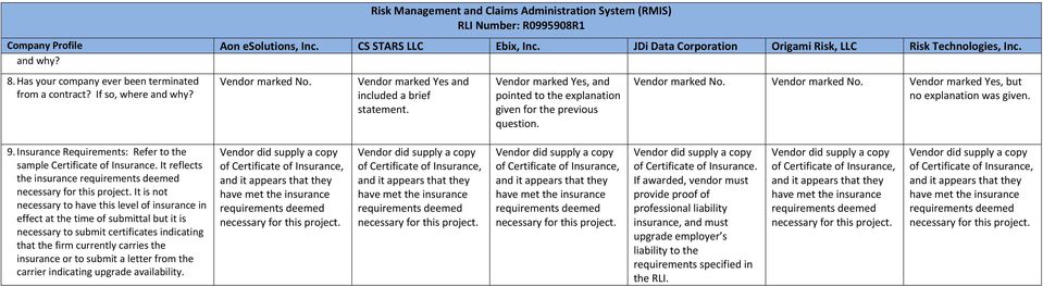 Risk Management And Claims Administration System Rmis Rli Number