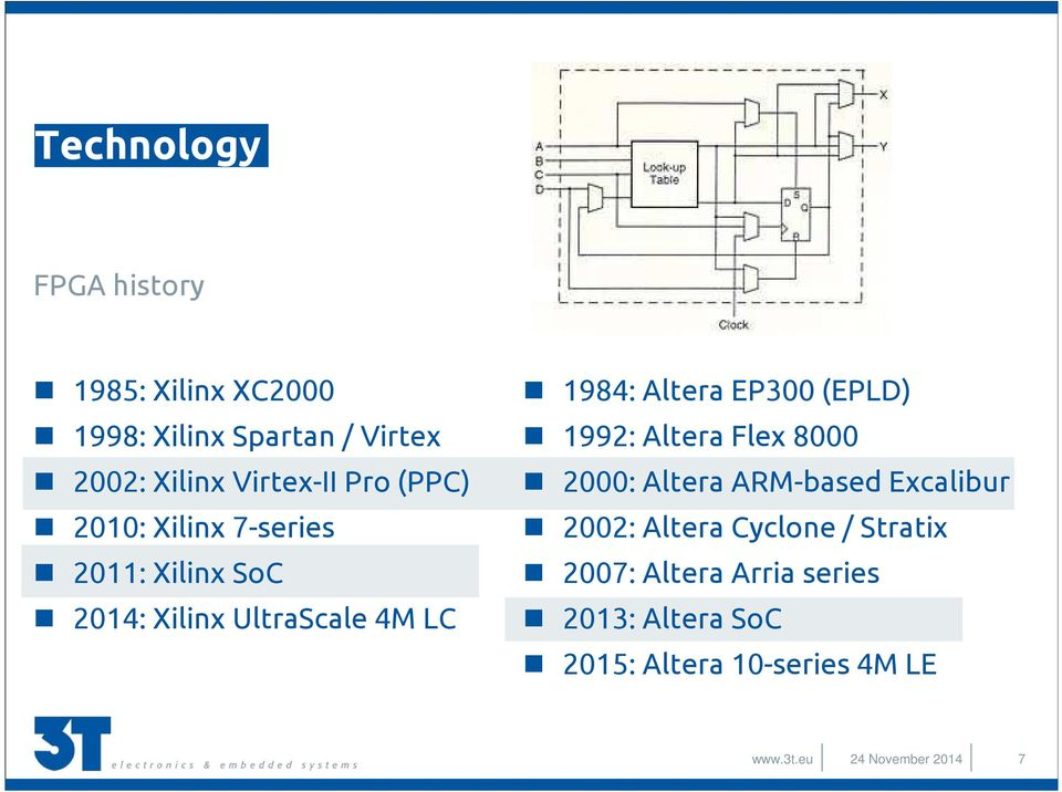 Model-based system-on-chip design on Altera and Xilinx