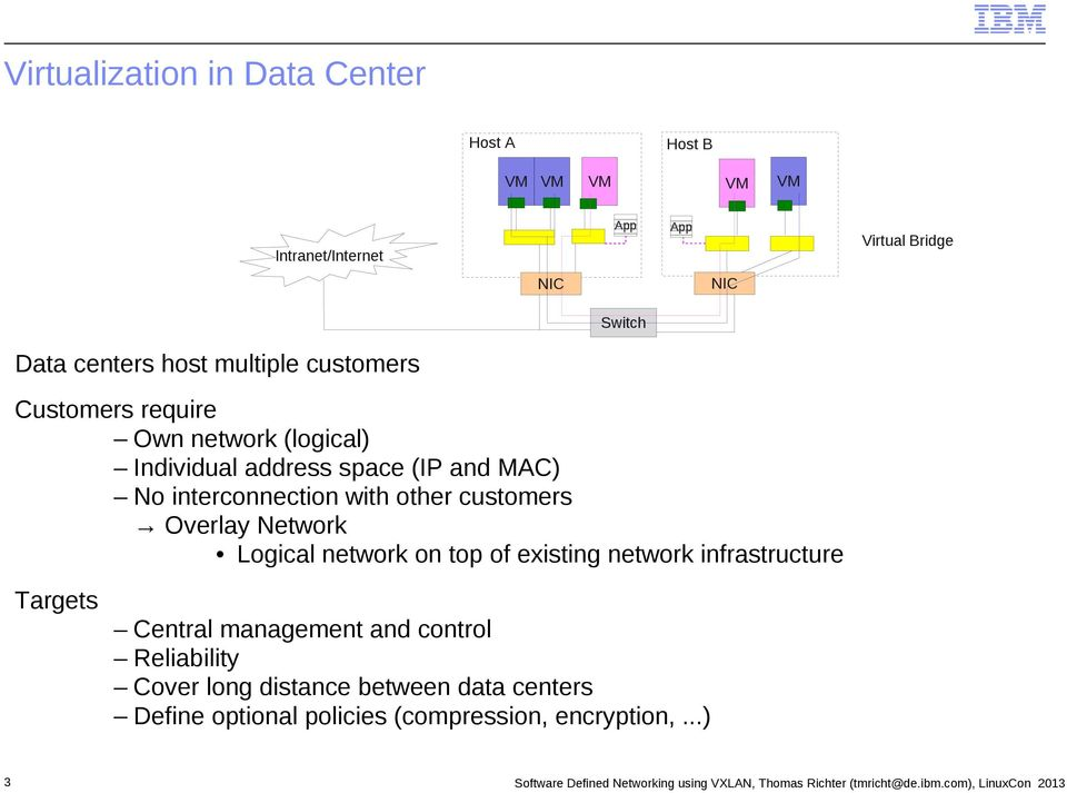 Software Defined Networking using VXLAN - PDF