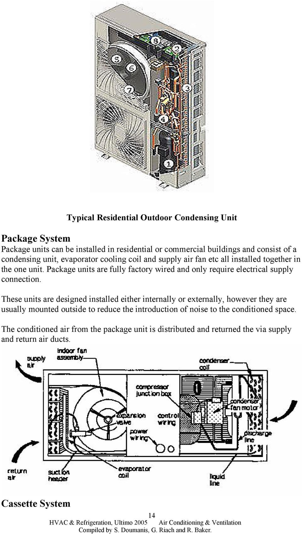Air Conditioning Systems Student Resource Package No Nr Pdf Outside A C Condenser Unit Wiring Diagram Units Are Fully Factory Wired And Only Require Electrical Supply Connection