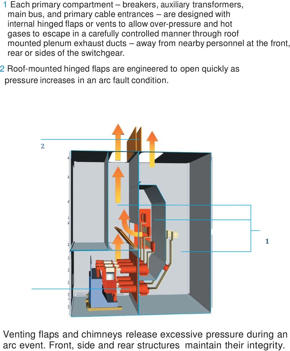 Designing For Safety Abb Medium Voltage Switchgear And