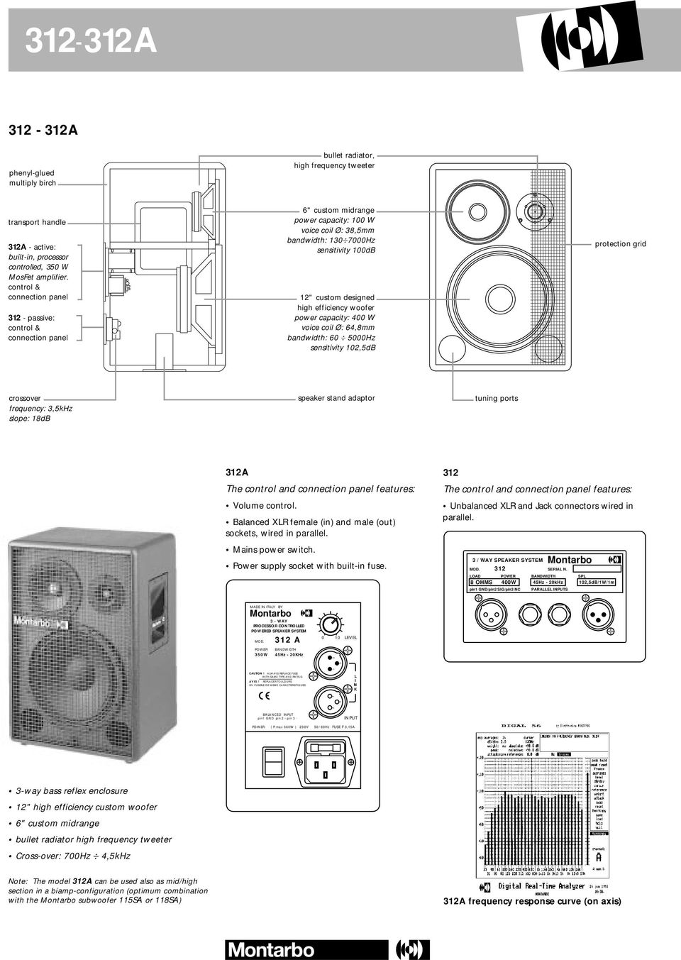 A Pdf Fuse Box Processor 5000hz Sensitivity 1025db Protection Grid Crossover Frequency5khz Slope 18db Speaker