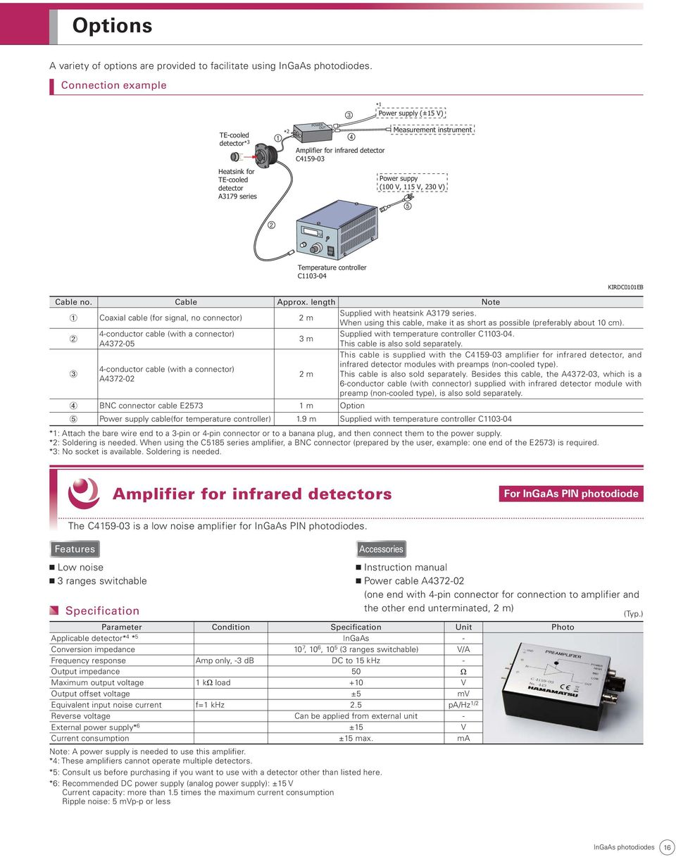 Selection Guide March Near Infrared Detectors With Low Noise And Solutions Highside Transimpedance Amplifier Apd Monitor Temperature Controller C1103 04 Kirdc0101eb Cable No Approx Length Note Coaxial