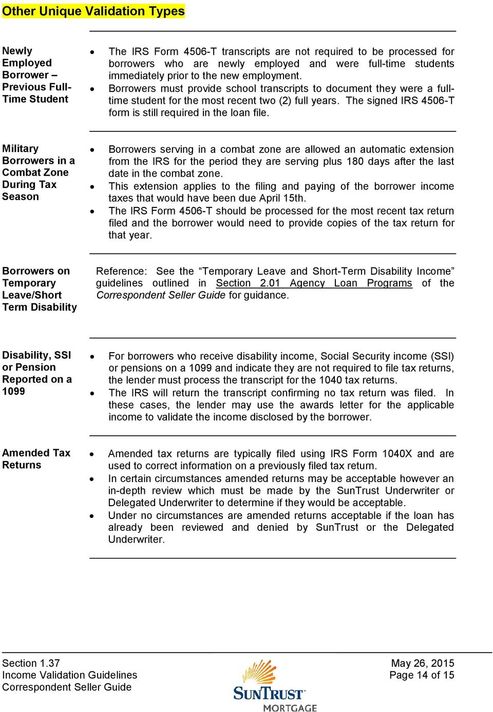 Section 1 37 Income Validation Guidelines - PDF