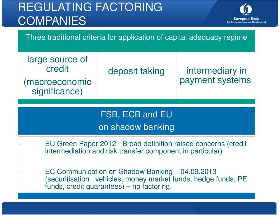 Paper 2012 - Broad definition raised concerns (credit intermediation and risk transfer component in particular) - EC