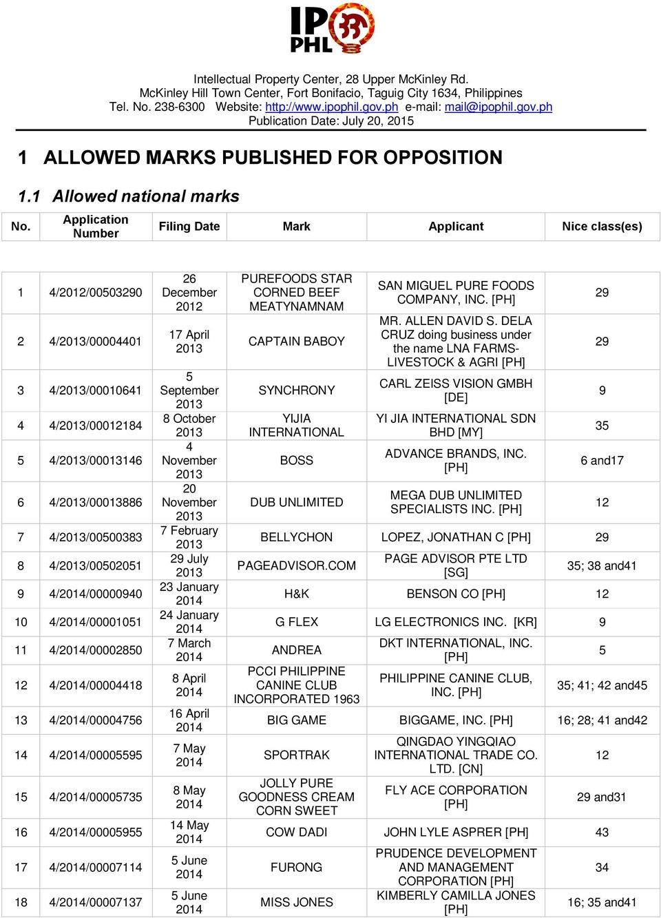 ALLOWED MARKS PUBLISHED FOR OPPOSITION    - PDF
