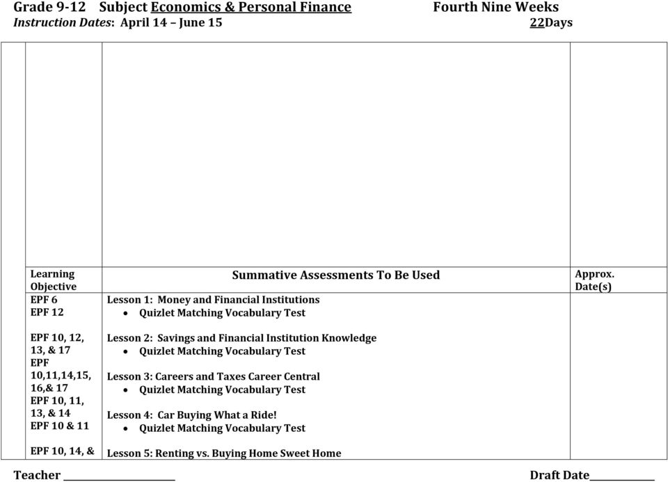 Grade 9-12 Subject Economics & Personal Finance Fourth Nine Weeks