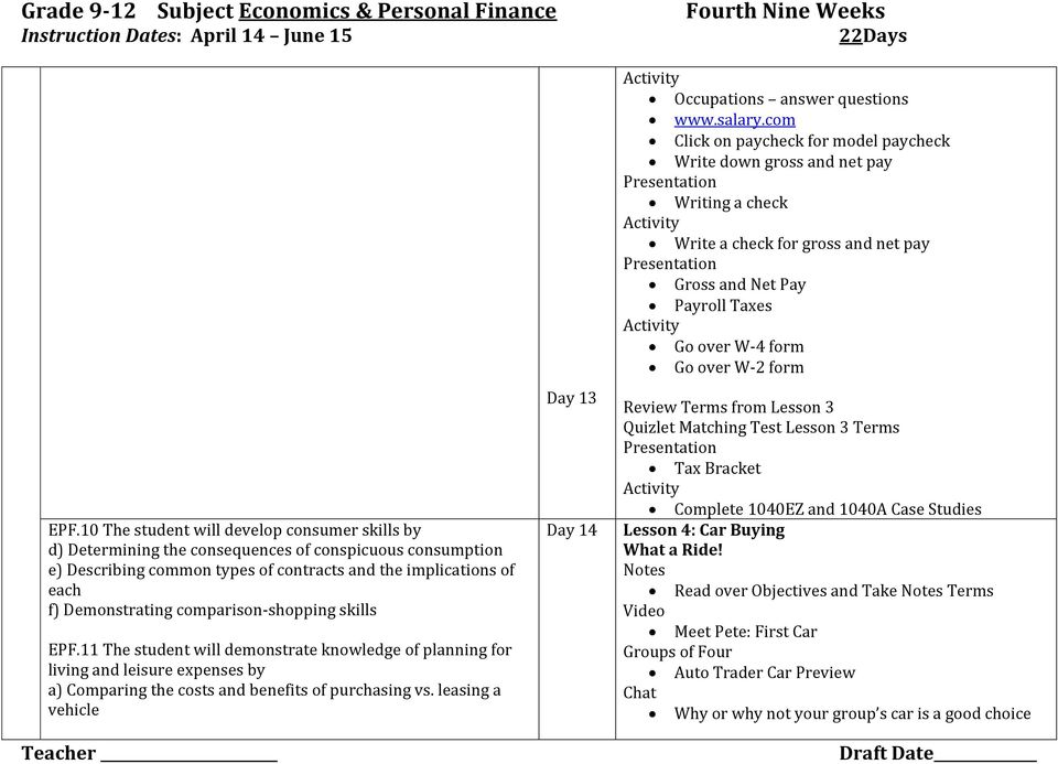 Grade 9-12 Subject Economics & Personal Finance Fourth Nine