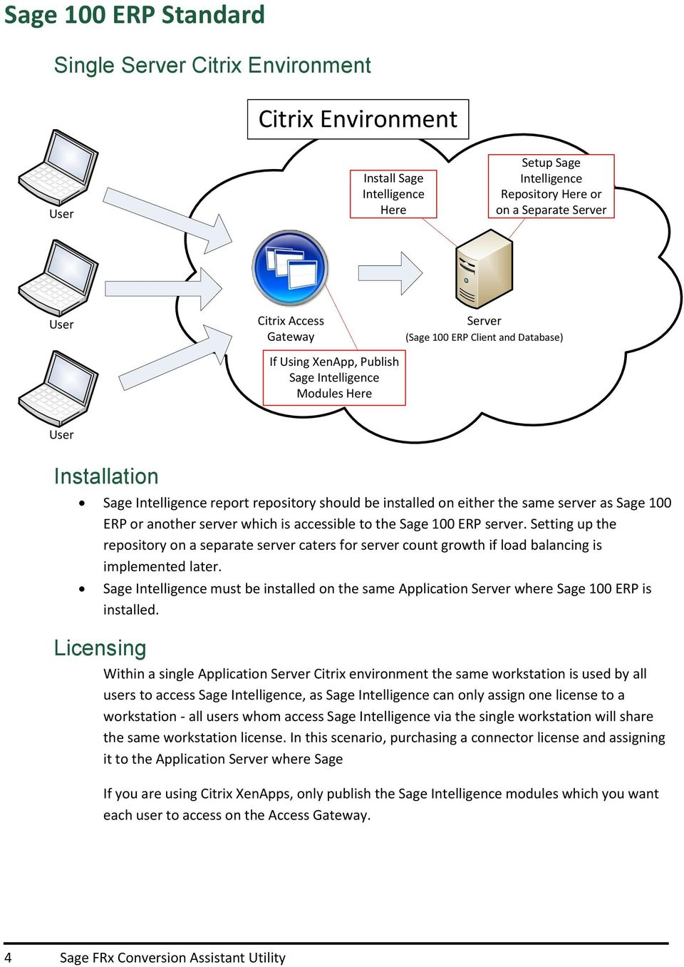 Sage 100 ERP Intelligence  Citrix Environment Installation Guide - PDF