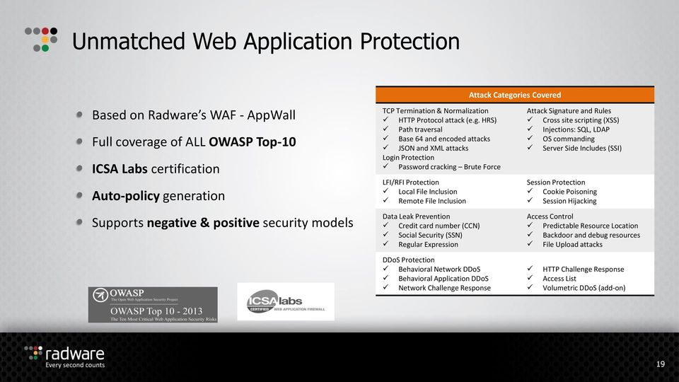 Arrow ECS University 2015 Radware Hybrid Cloud WAF Service