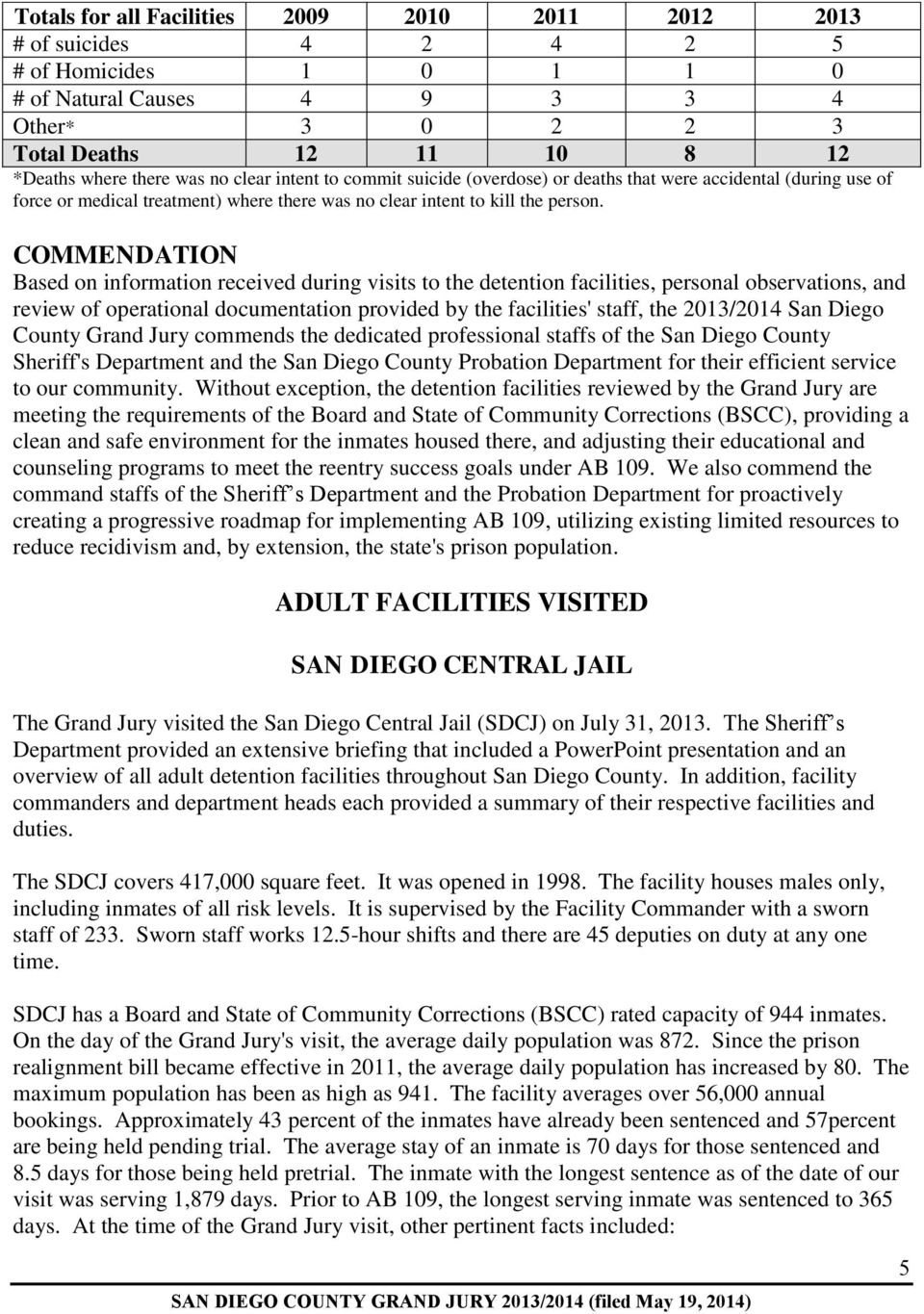 SAN DIEGO COUNTY DETENTION FACILITIES CONDITION AND