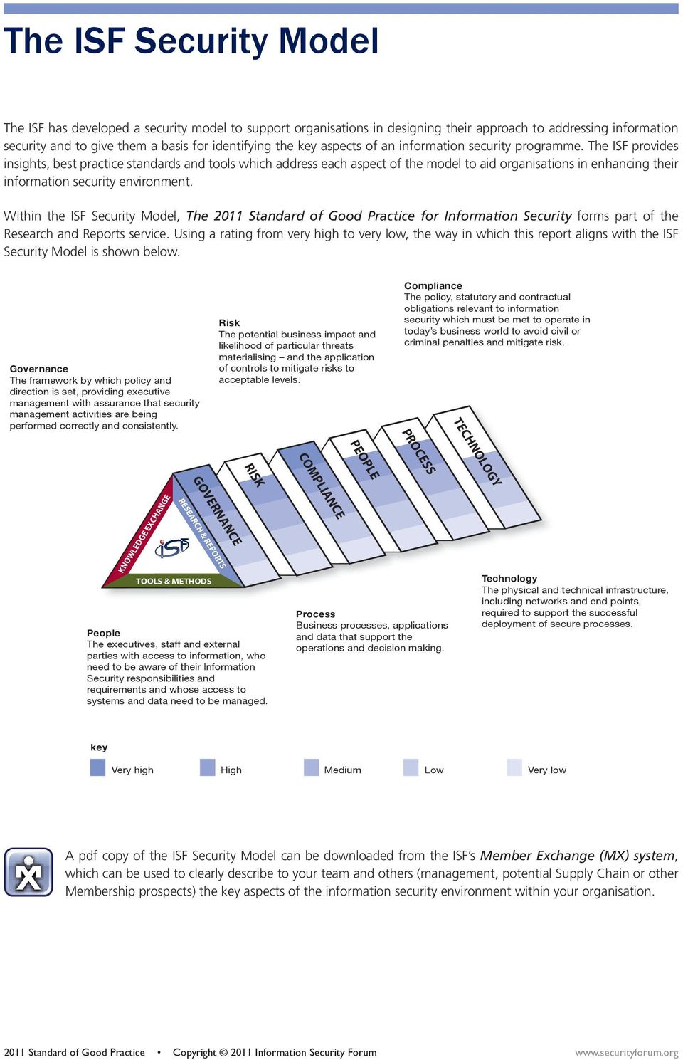 The 2011 Standard of Good Practice for Information Security
