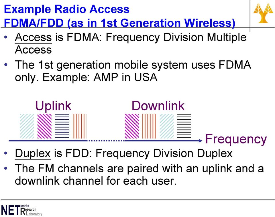 only. Example: AMP in USA Uplink Downlink Frequency Duplex is FDD: Frequency