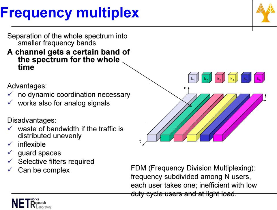 if the traffic is distributed unevenly inflexible guard spaces Selective filters required Can be complex FDM (Frequency Division