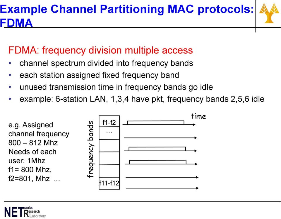 transmission time in frequency bands go idle example: 6-station LAN, 1,3,4 have pkt, frequency bands