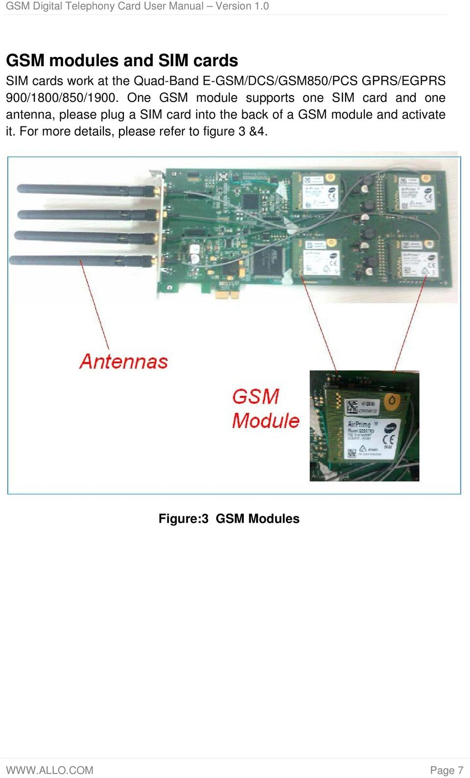 One Gsm Module Supports Sim Card And Antenna Please Plug A