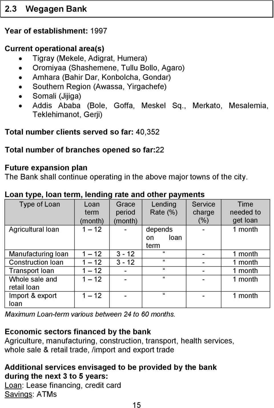Loan Conditions of Commercial Banks and Micro Finance - PDF