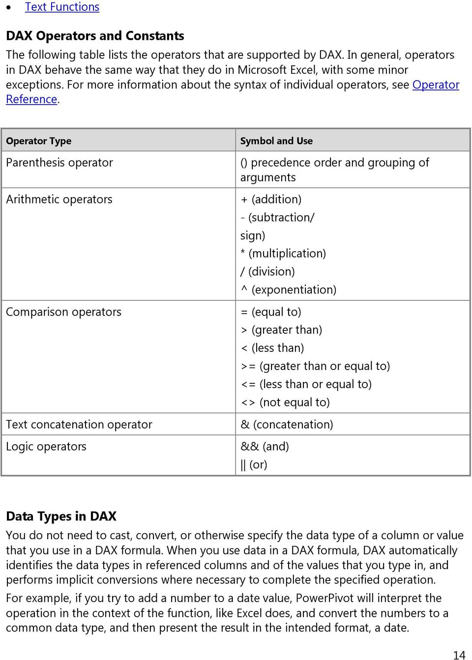 Data Analysis Expressions (DAX) Reference - PDF