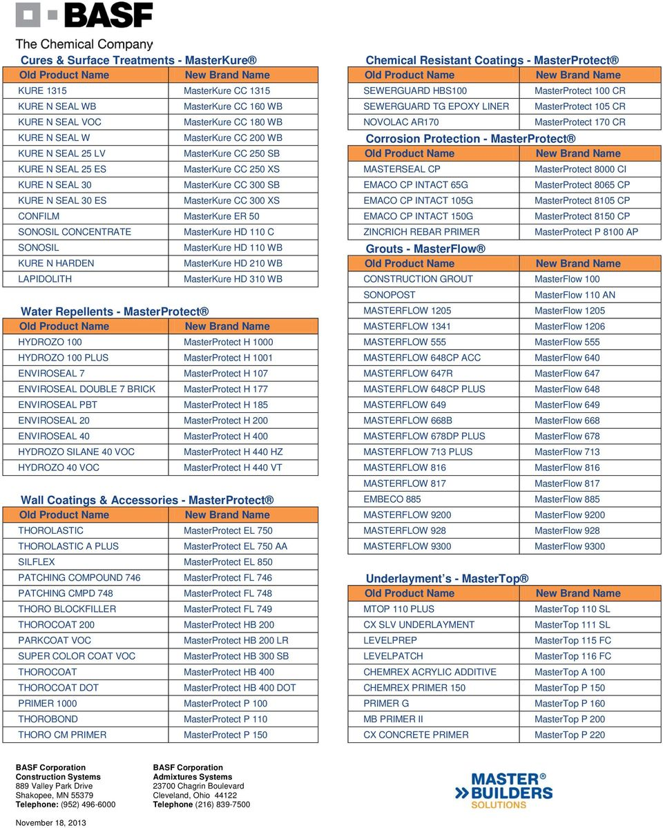 Construction Systems  Product Naming Cross Reference Guide