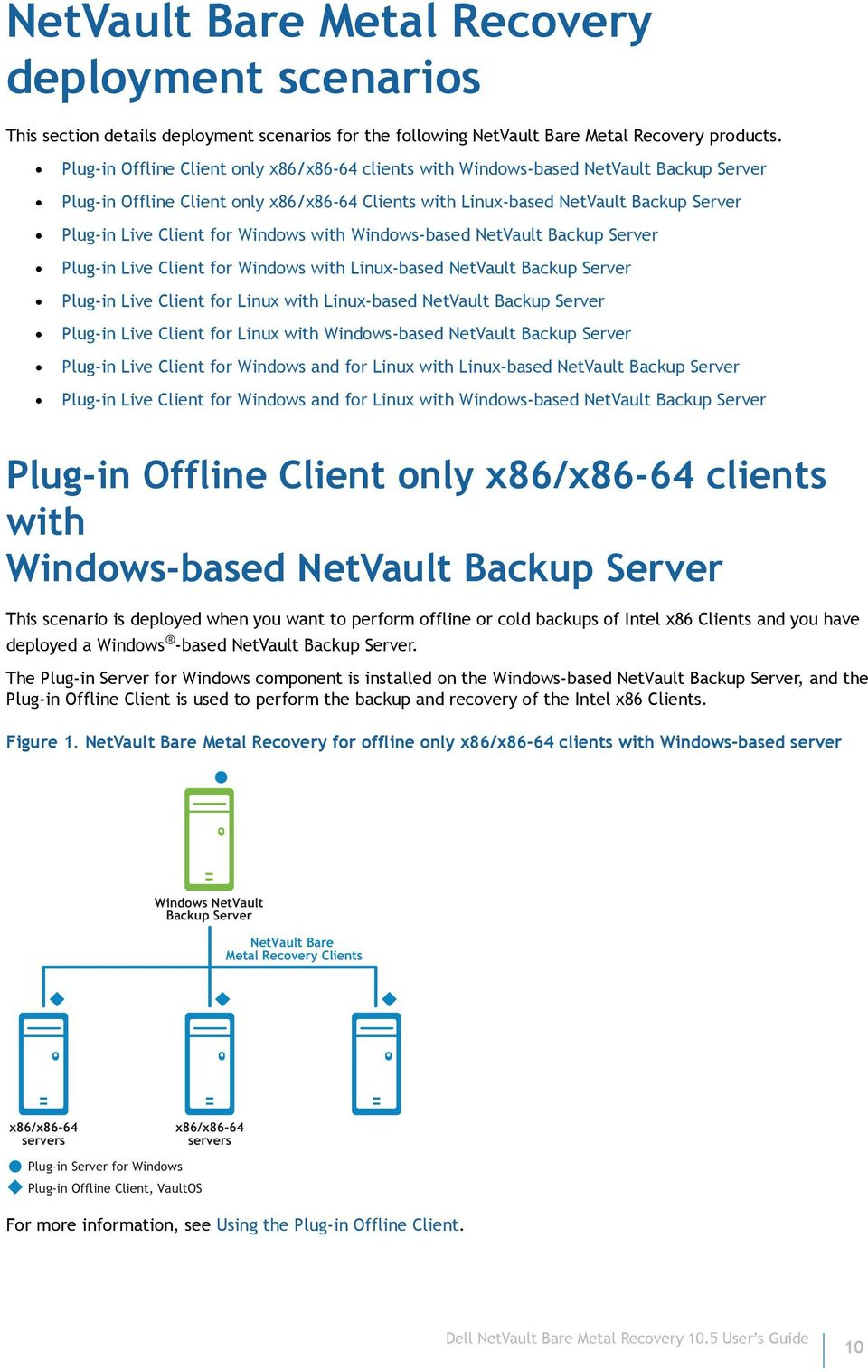 Windows with Windows-based NetVault Backup Server Plug-in Live Client for Windows with Linux-based NetVault Backup Server Plug-in Live Client for Linux with Linux-based NetVault Backup Server Plug-in