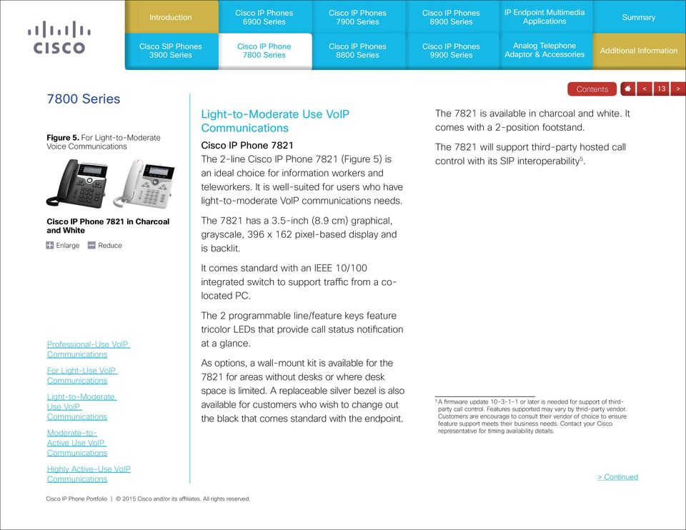 Cisco IP Phone Portfolio - PDF
