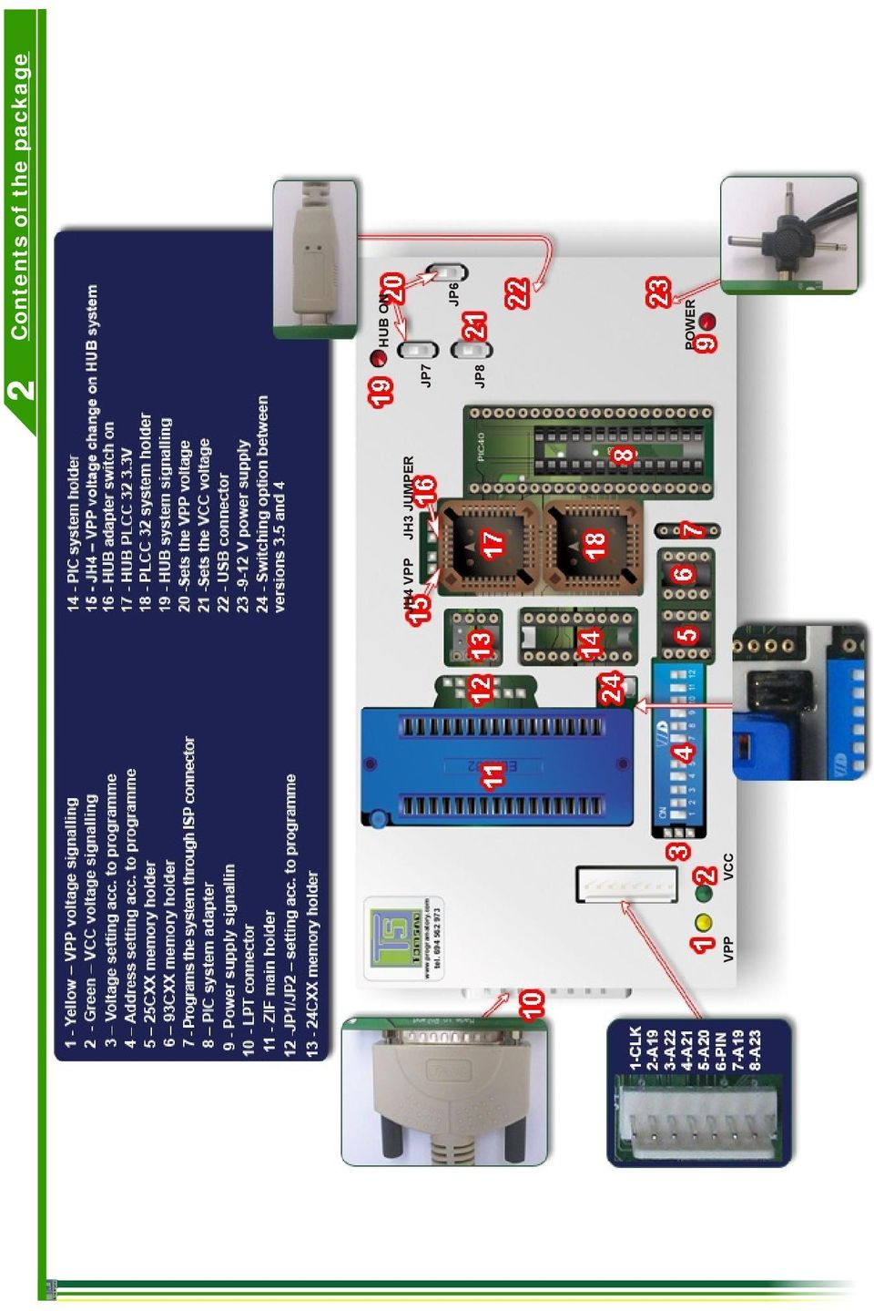 Willem Pro 2 Only Intelligent Programming Pdf Simple Alarm Circuit Using 12c509 5 Zasilanie 9 12v Lub Usb Kabel Lpt 1 Tel Contents Of The Package Wybr Napicia Vcc 50v Default 56v Programujcego Vpp 125v 15v 21v