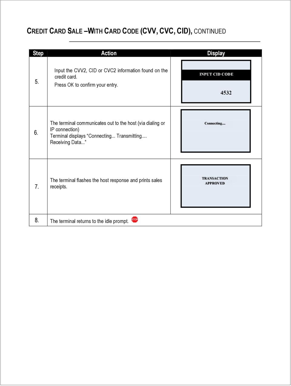 Credit & Debit Application - PDF