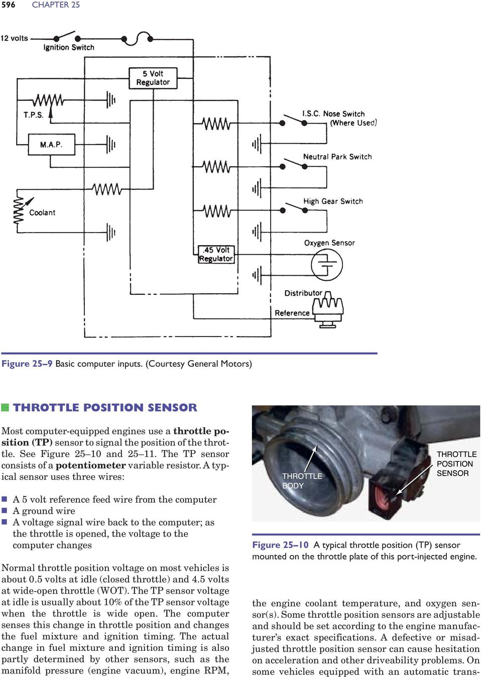 Computers And Sensors Operation Diagnosis Service Pdf Fig 2 Engine Coolant Temperature Ect Sensor Wiring Diagram The Tp Consists Of A Potentiometer Variable Resistor