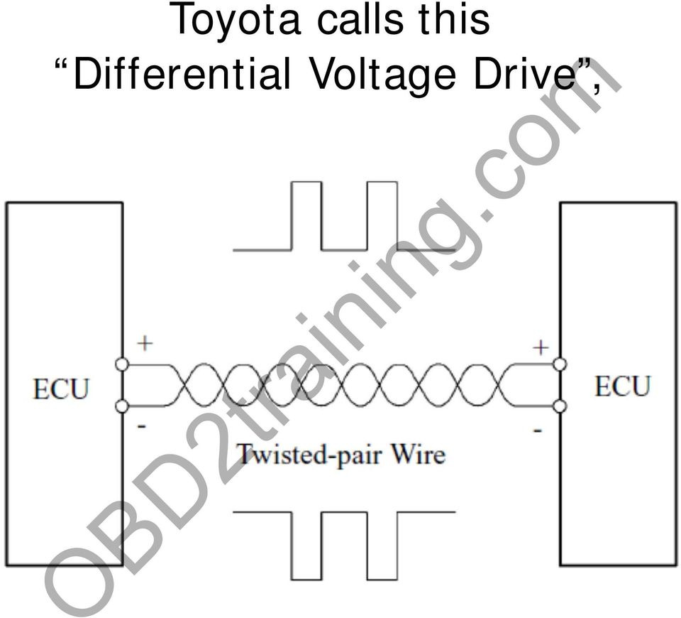 Obd Ll Vehicle Communications Obd2trainingcom Pdf Fuse Box Range Rover Sport 2006 20 Toyota Calls This Differential Voltage Drive