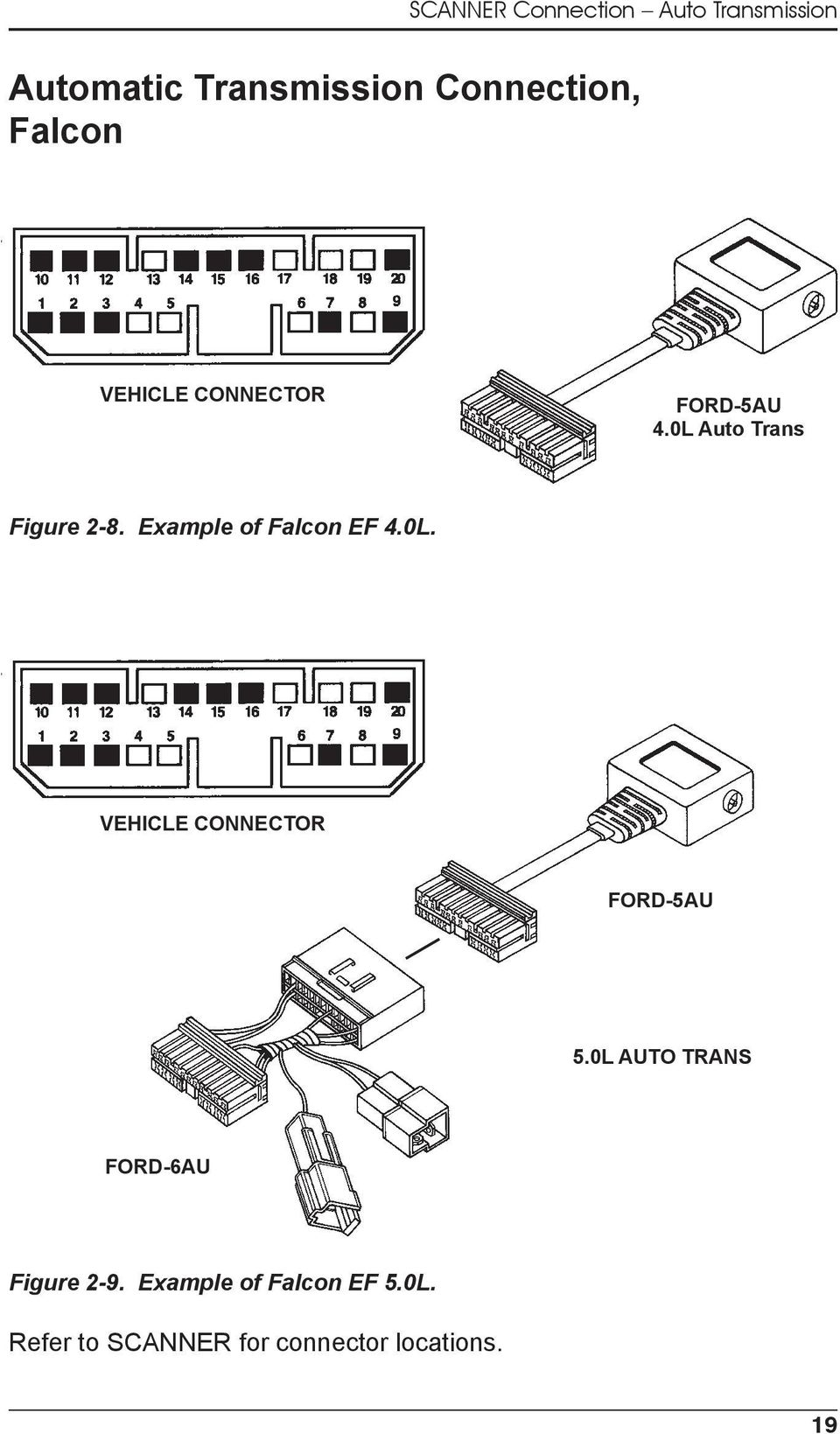 Example of Falcon EF 4.0L. VEHICLE CONNECTOR FORD-5AU 5.