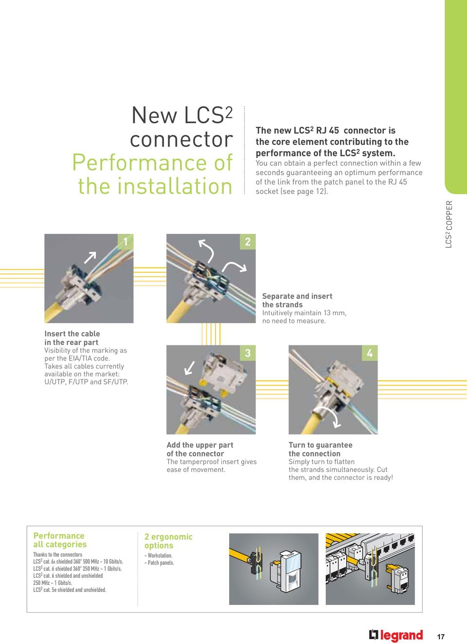 Legrand Cabling System 2 Performance From Technical Room To 19 Patch Panel Wiring Diagram Panels 17 Lcs Copper Insert The Cable In Rear Part Visibility Of Marking As Per