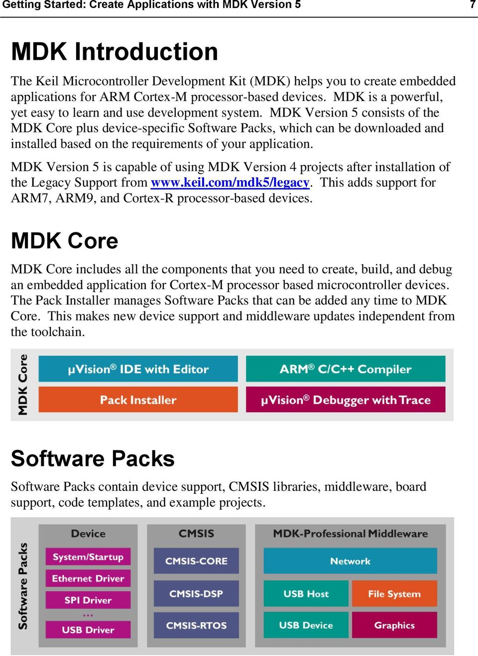 Getting Started  Create Applications with MDK Version 5 for ARM
