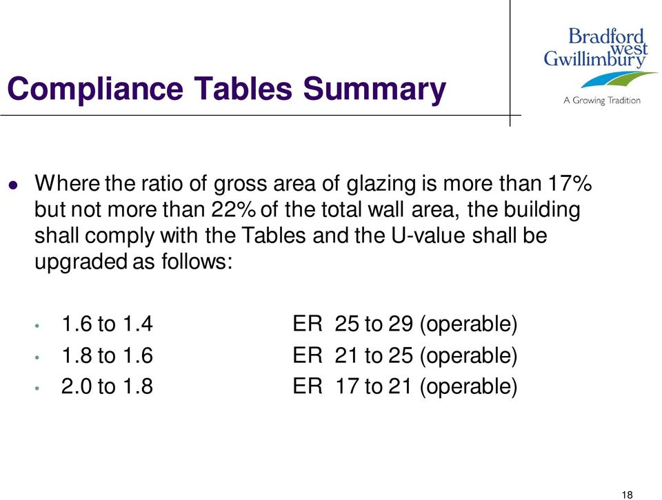 the Tables and the U-value shall be upgraded as follows: 1.6 to 1.