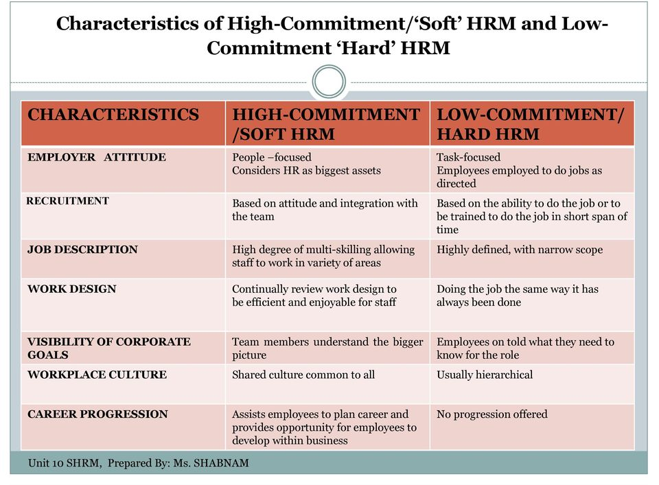 hrm meaning