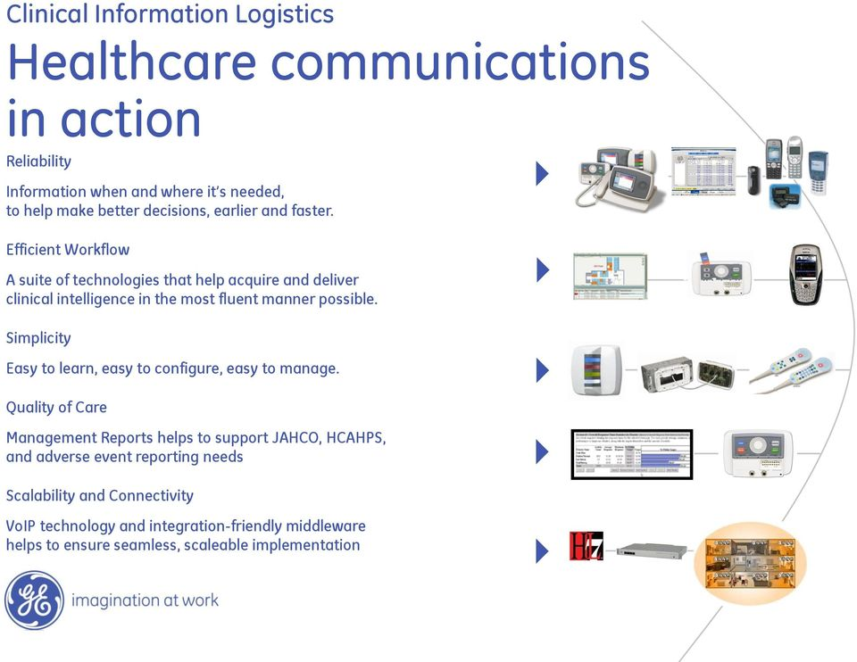 Efficient Workflow A suite of technologies that help acquire and deliver clinical intelligence in the most