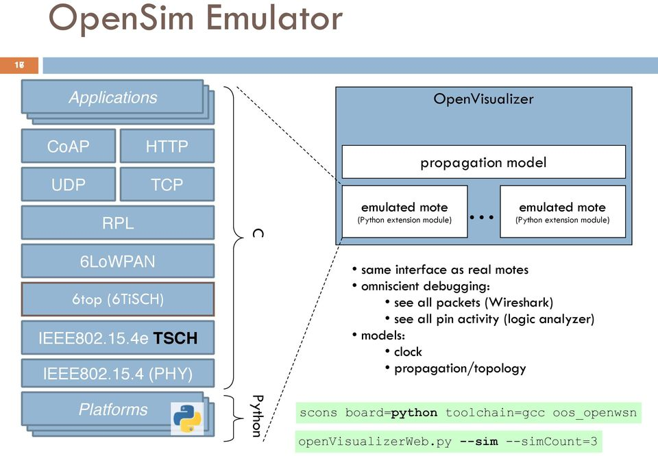 OpenWSN  Important! Implementing the Internet of Things