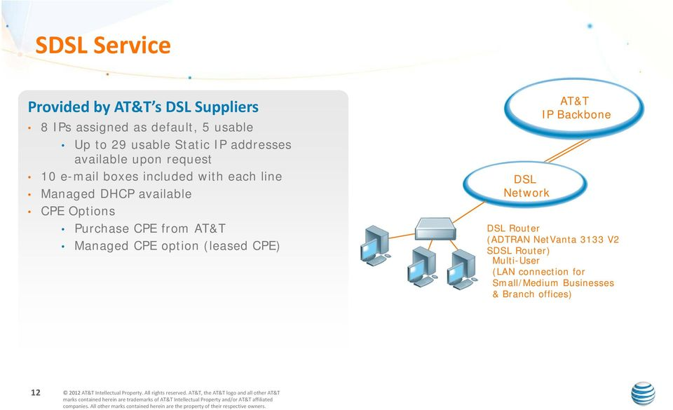 Options Purchase CPE from AT&T Managed CPE option (leased CPE) DSL Network  AT&T IP