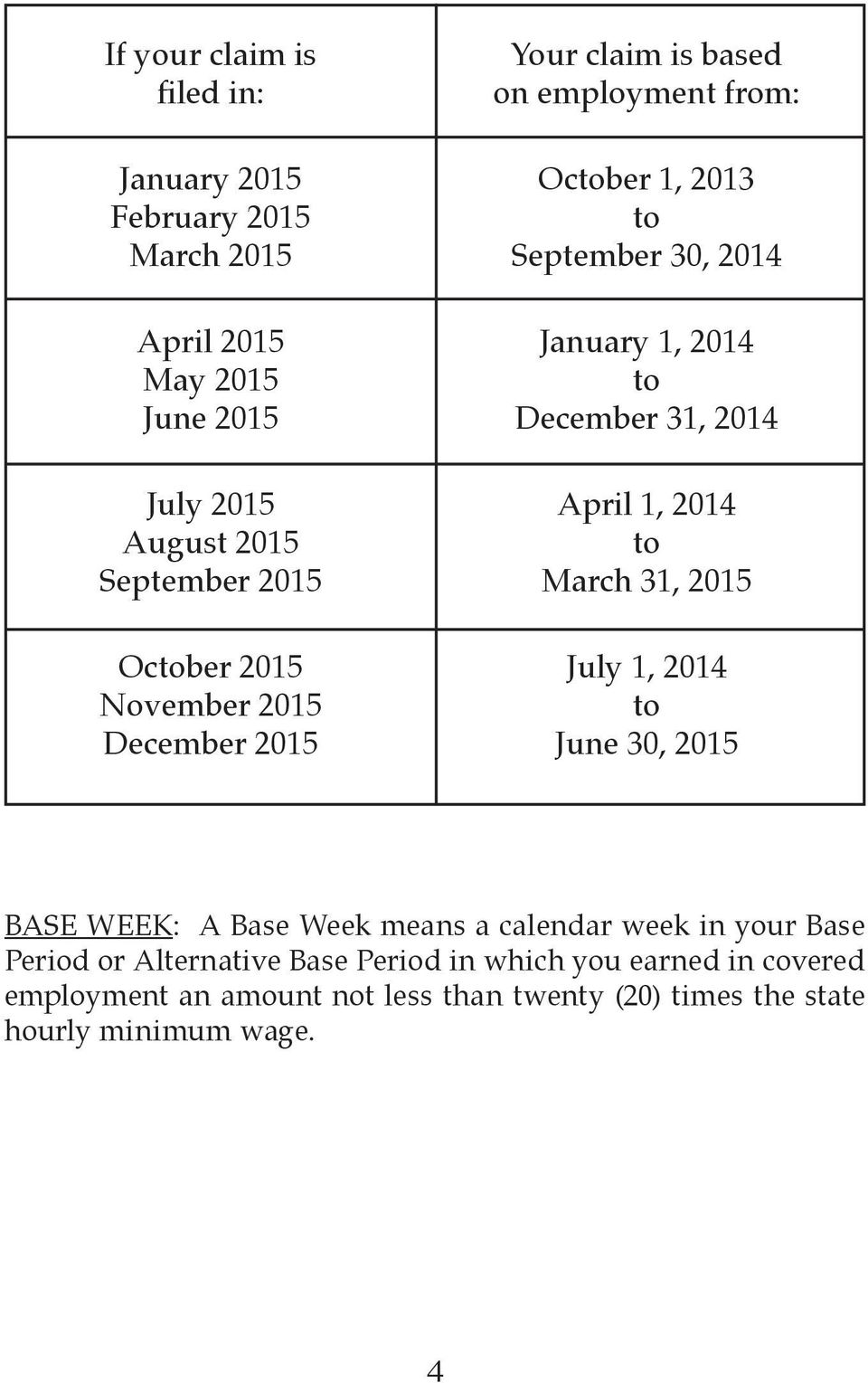 2015 October 2015 July 1, 2014 November 2015 to December 2015 June 30, 2015 BASE WEEK: A Base Week means a calendar week in your Base