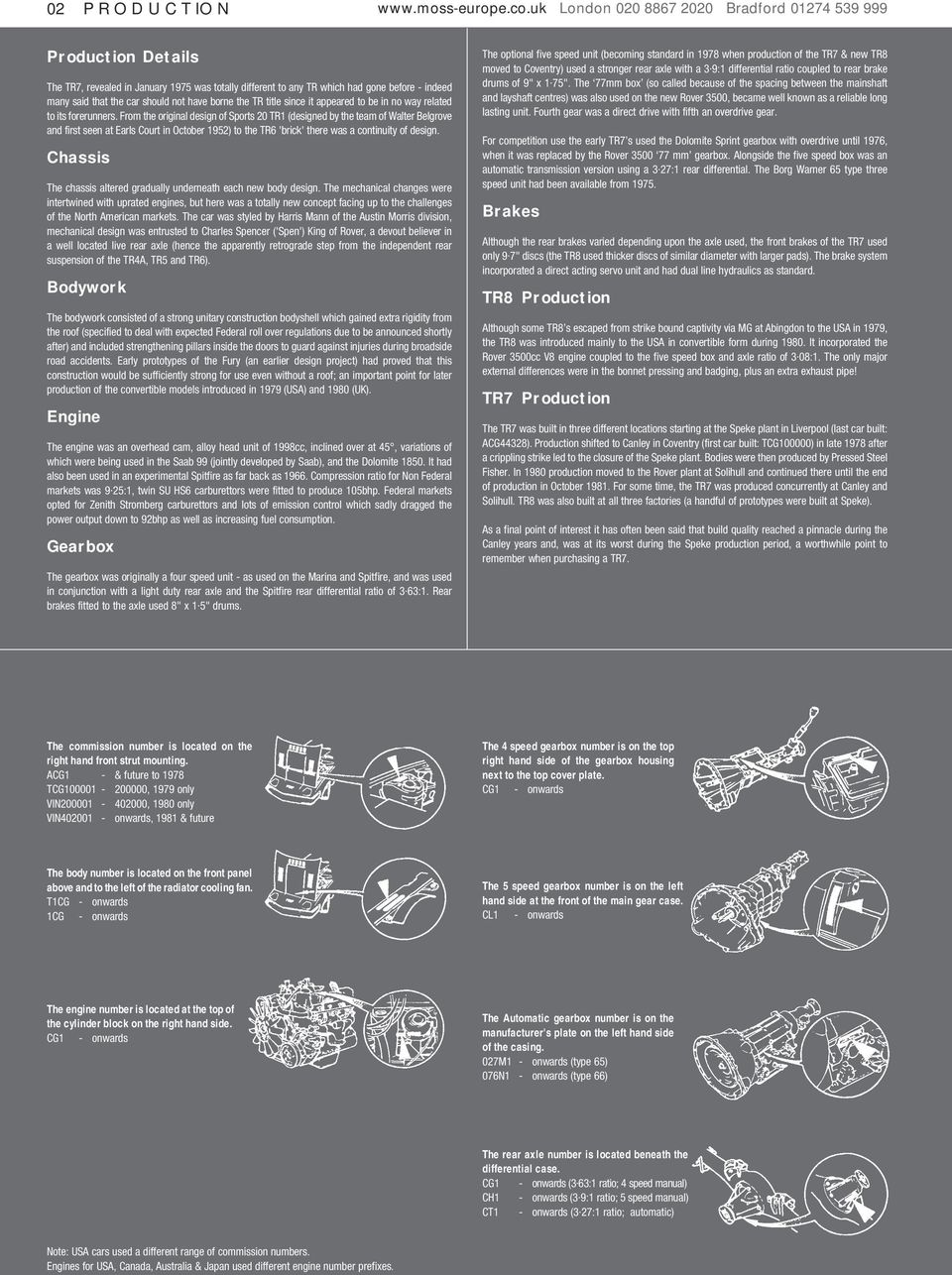 Tr Triumph Tr7 Restoration Parts Pdf Wiring Diagram For 1976 Have Borne The Title Since It Appeared To Be In No Way Related Its