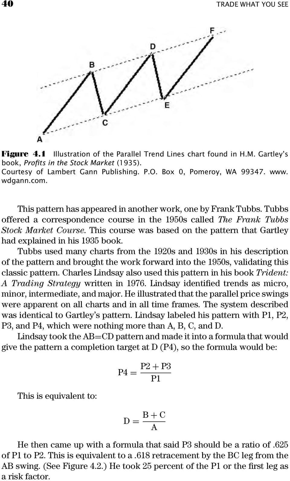 This course was based on the pattern that Gartley had explained in his 1935  book.