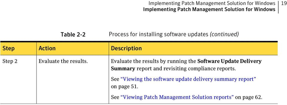 Description Evaluate the results by running the Software Update Delivery Summary report and revisiting compliance