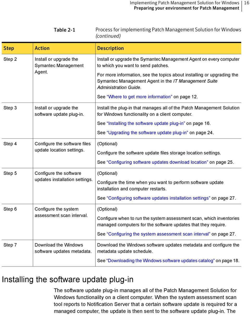 Description Install or upgrade the Symantec Management Agent on every computer to which you want to send patches.
