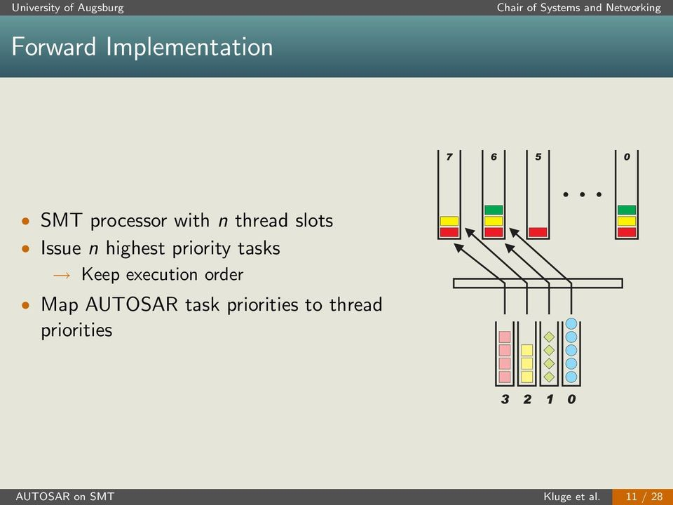 Implementing AUTOSAR Scheduling and Resource Management on