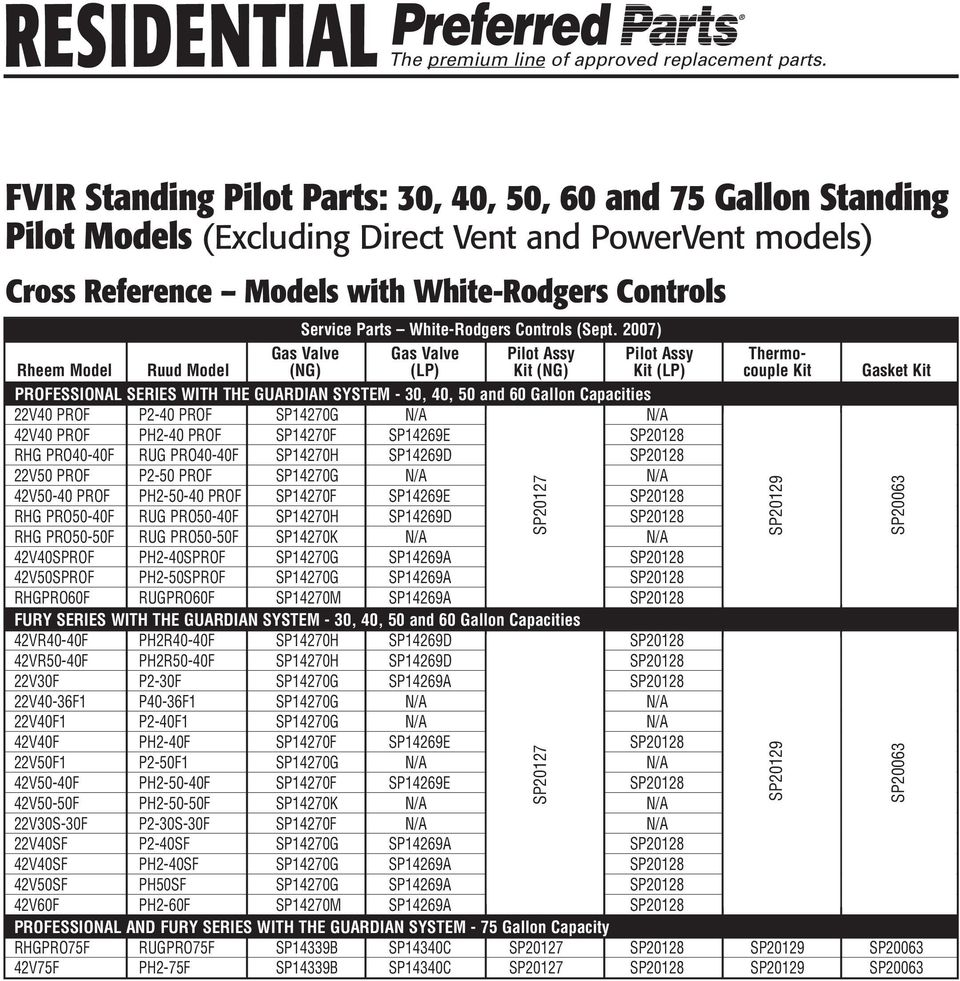 Rheem Water Heater Parts Guide Pdf Gas Valve On Wiring Diagram For A Electric White Rodgers Controls Sept