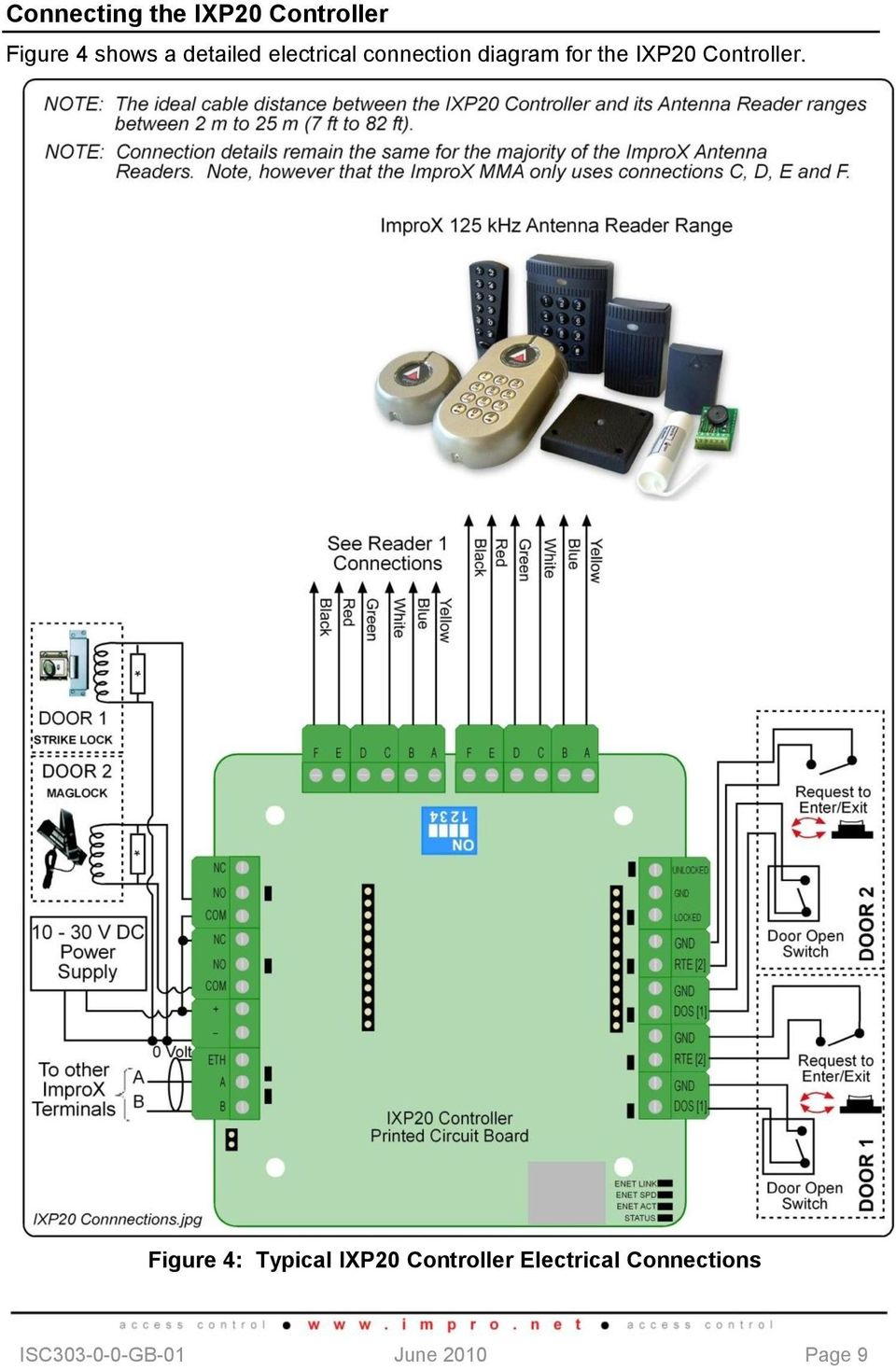 How To Power A Power Control On An Ip40 (Ipl) With A Power Supply (Iplug)  With An Ip20 Controller (Iphones) With Power Control (Power Control) With  No Antenna) With The Ip20 (Power) -DocPlayer.net