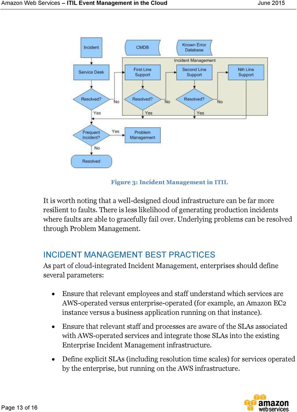 INCIDENT MANAGEMENT BEST PRACTICES As part of cloud-integrated Incident Management, enterprises should define several parameters: Ensure that relevant employees and staff understand which services