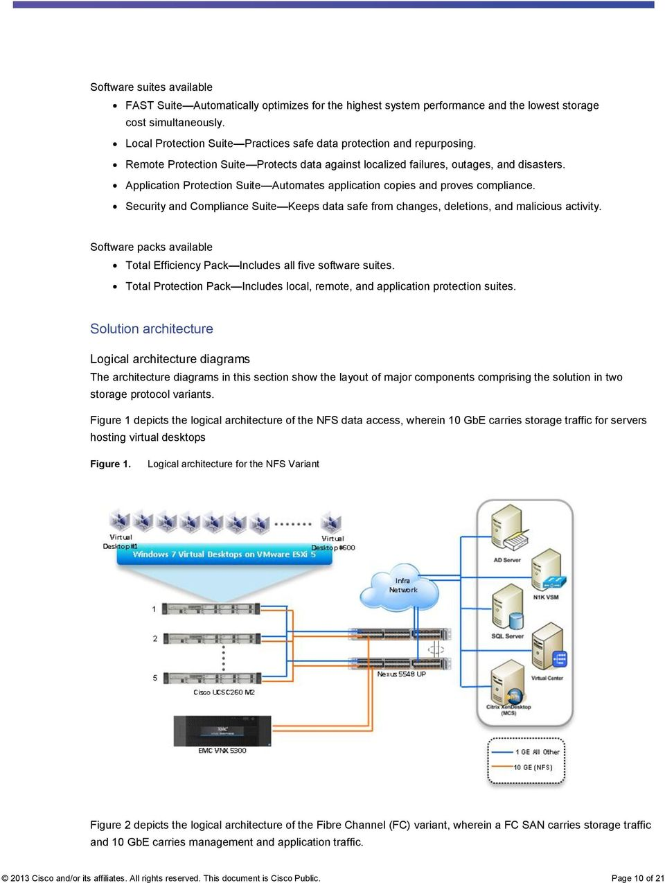 Cisco Solution For Emc Vspex End User Computing Pdf Network Interconnections Wiring Diagrams Application Protection Suite Automates Copies And Proves Compliance Security Keeps Data