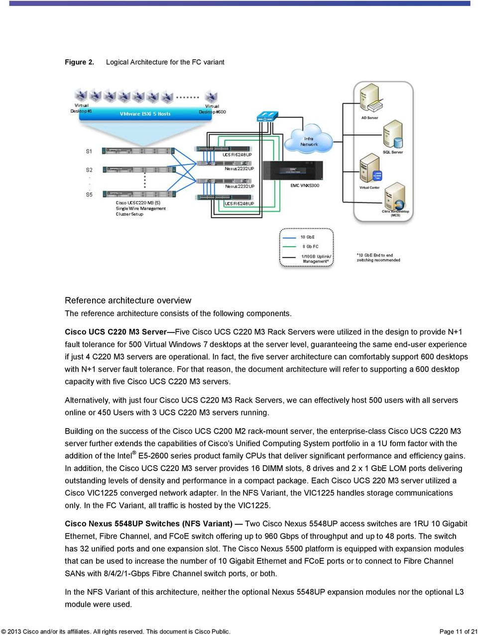Cisco Solution For Emc Vspex End User Computing Pdf Work Diagram Software Besides Ucs Architecture Experience If Just 4 C220 M3 Servers Are Operational In Fact