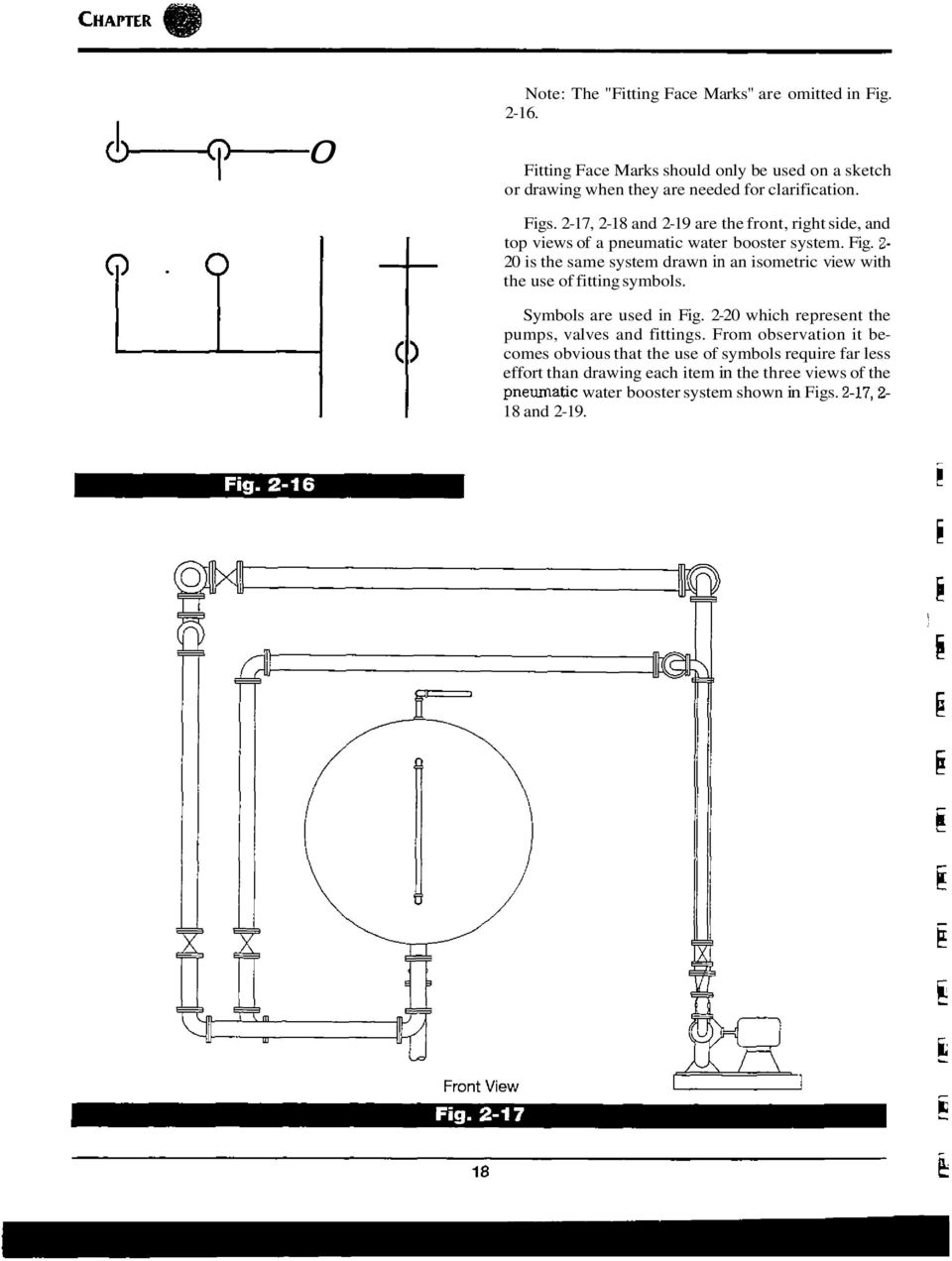 Three View Plan View And Elevation View Drawings Pdf